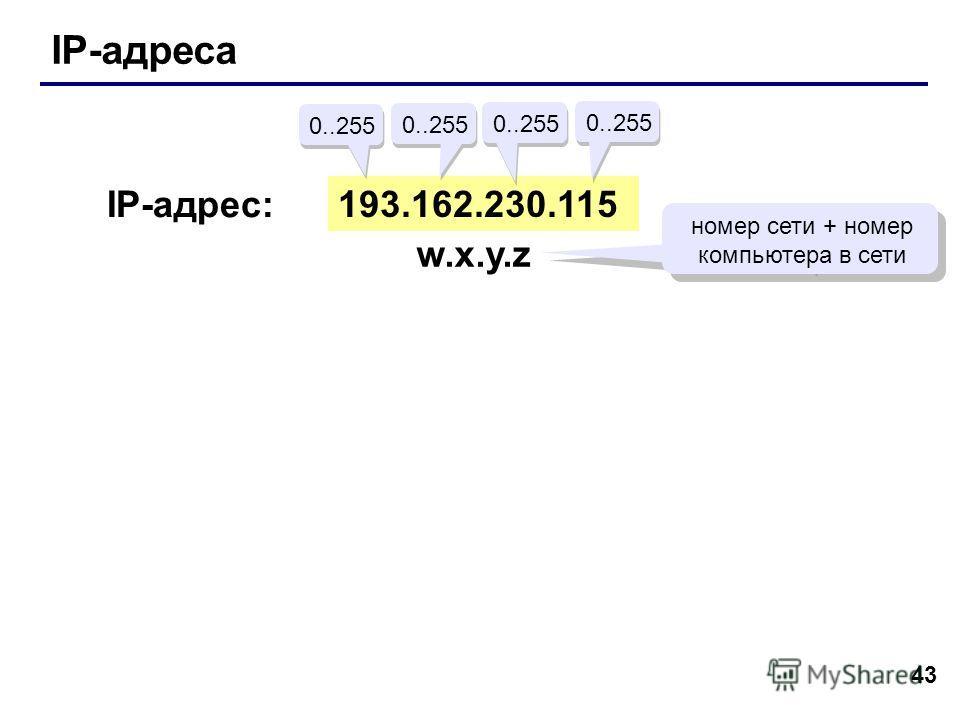 43 IP-адреса 193.162.230.115 0..255 IP-адрес: w.x.y.zw.x.y.z номер сети + номер компьютера в сети