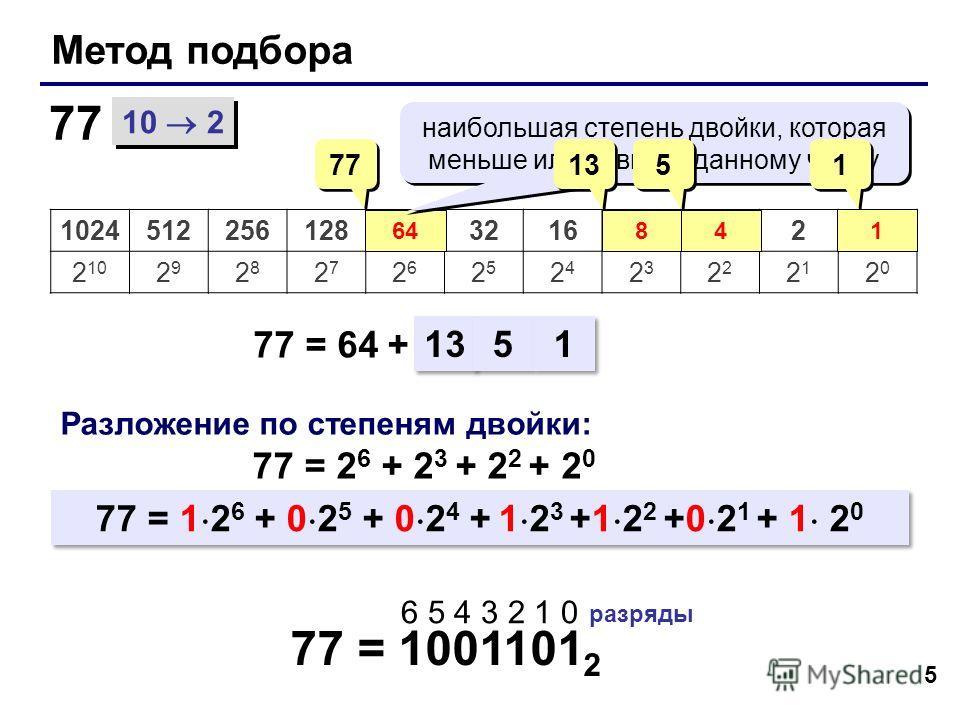 5 Метод подбора 10 2 77 = 64 + 77 10245122561286432168421 2 10 2929 2828 2727 2626 2525 2424 23232 2121 2020 77 64 Разложение по степеням двойки: 77 = 2 6 + 2 3 + 2 2 + 2 0 + 8 + …+ 4 + … + 1 77 = 1001101 2 6 5 4 3 2 1 0 разряды наибольшая степень дв
