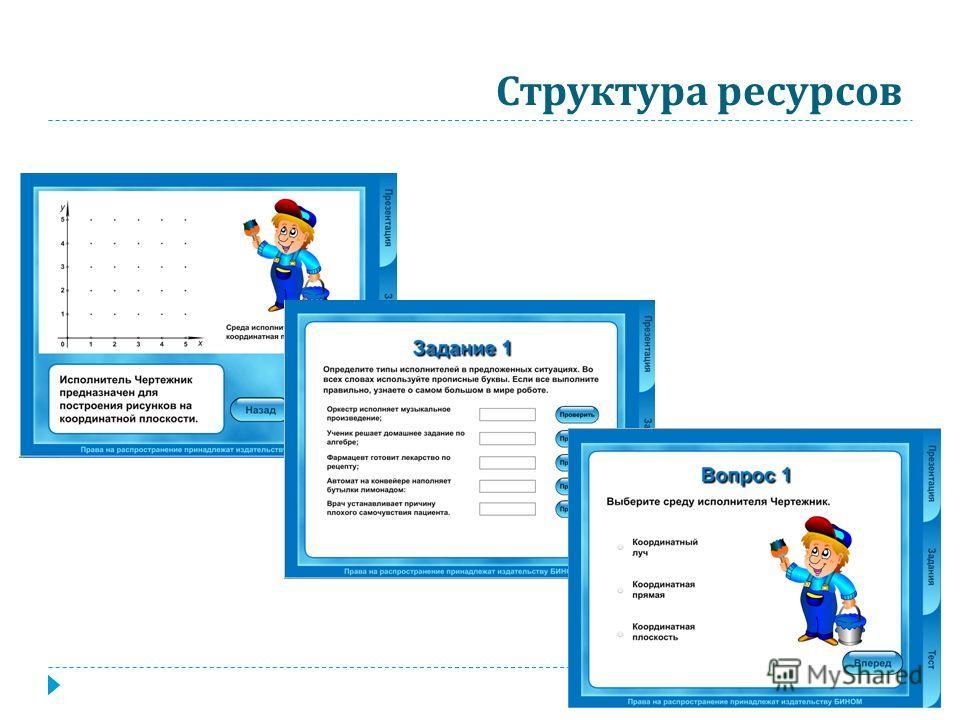 Структура ресурсов