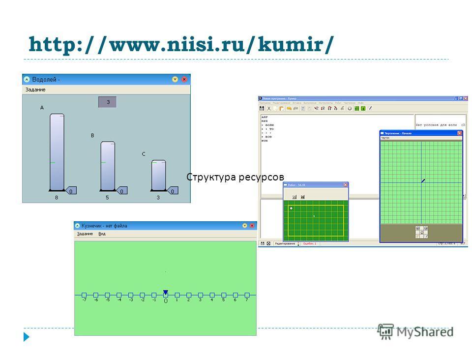 http://www.niisi.ru/kumir/ Структура ресурсов