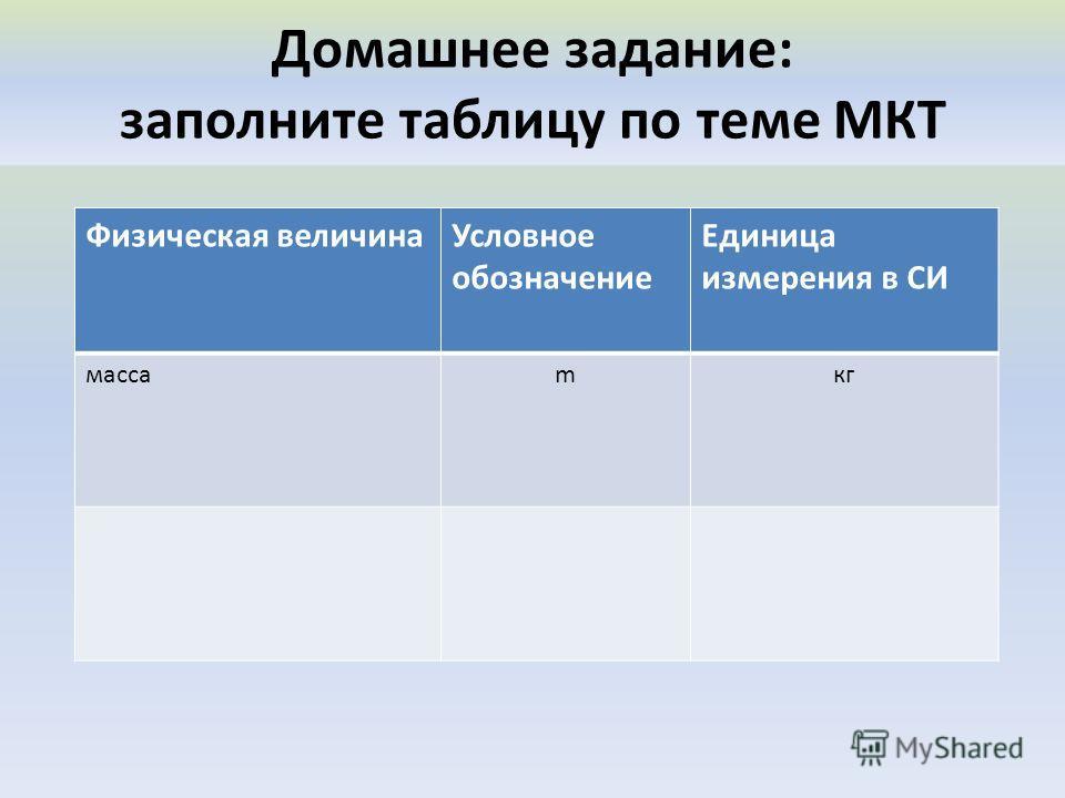 Домашнее задание: заполните таблицу по теме МКТ Физическая величинаУсловное обозначение Единица измерения в СИ массаmкг
