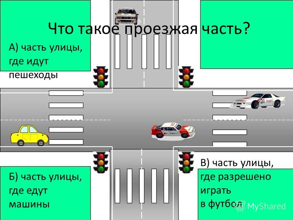 Что такое проезжая часть? Б) часть улицы, где едут машины А) часть улицы, где идут пешеходы В) часть улицы, где разрешено играть в футбол