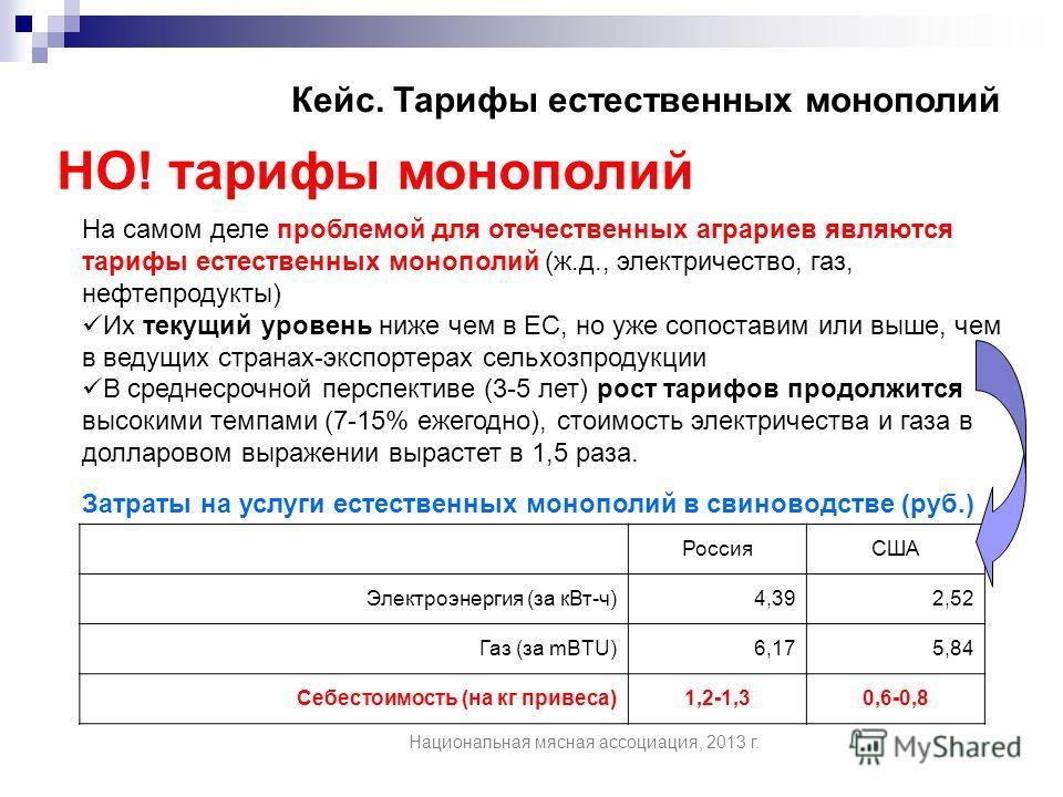 Кейс. Тарифы естественных монополий На самом деле проблемой для отечественных аграриев являются тарифы естественных монополий (ж.д., электричество, газ, нефтепродукты) Их текущий уровень ниже чем в ЕС, но уже сопоставим или выше, чем в ведущих страна