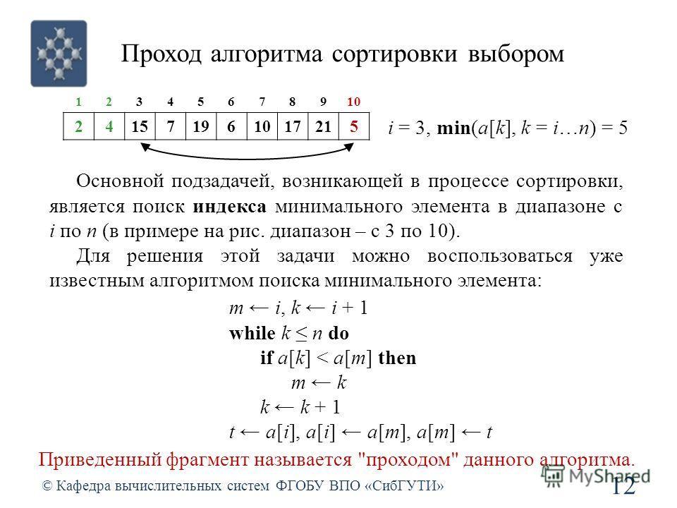 Проход алгоритма сортировки выбором © Кафедра вычислительных систем ФГОБУ ВПО «СибГУТИ» 12 12345678910 241571961017215 i = 3, min(a[k], k = i…n) = 5 Основной подзадачей, возникающей в процессе сортировки, является поиск индекса минимального элемента