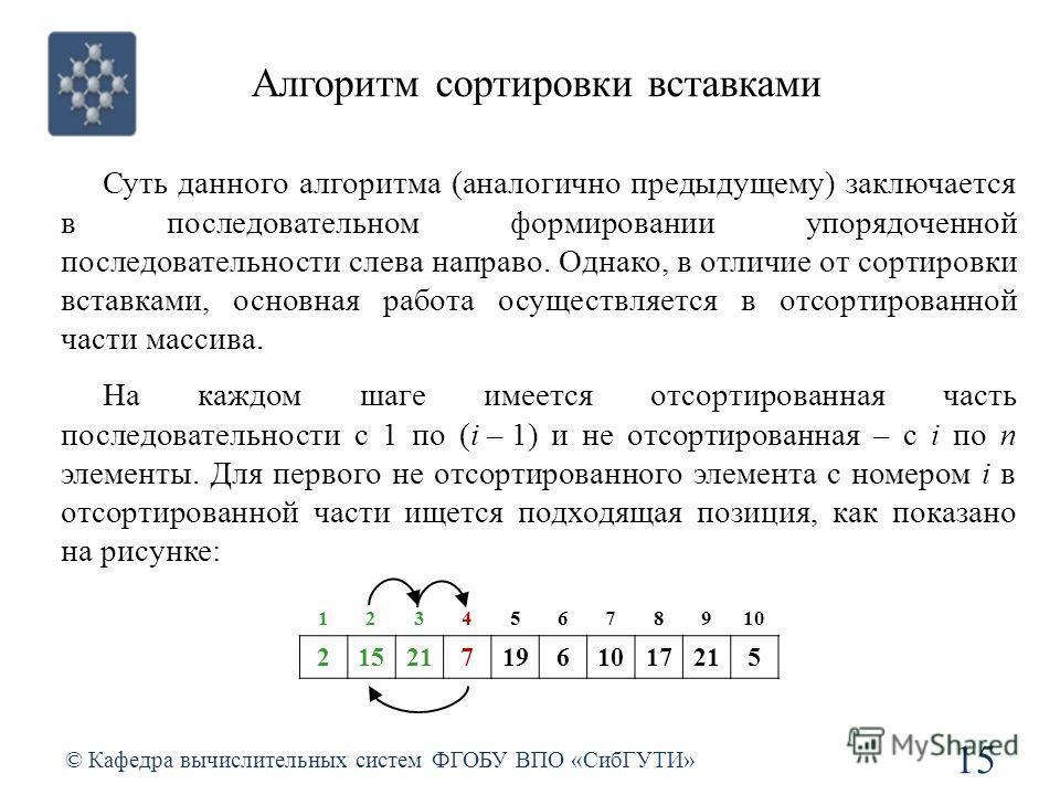 Алгоритм сортировки вставками © Кафедра вычислительных систем ФГОБУ ВПО «СибГУТИ» 15 Суть данного алгоритма (аналогично предыдущему) заключается в последовательном формировании упорядоченной последовательности слева направо. Однако, в отличие от сорт