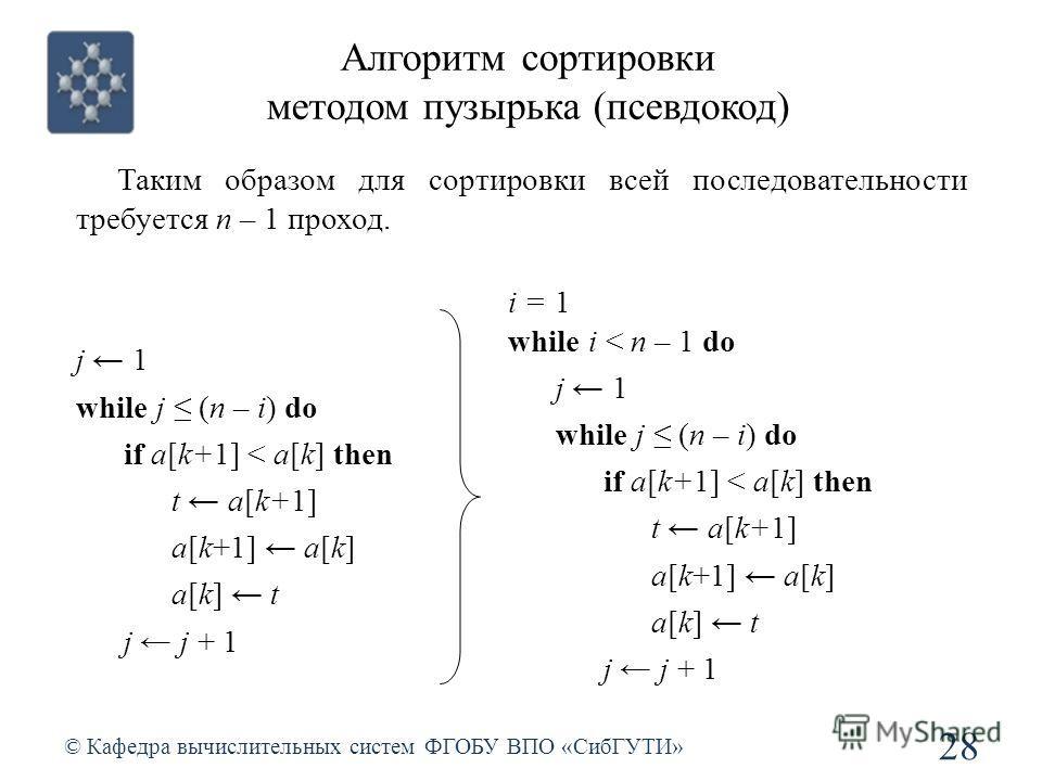 Алгоритм сортировки методом пузырька (псевдокод) © Кафедра вычислительных систем ФГОБУ ВПО «СибГУТИ» 28 i = 1 while i < n – 1 do j 1 while j (n – i) do if a[k+1] < a[k] then t a[k+1] a[k+1] a[k] a[k] t j j + 1 Таким образом для сортировки всей послед