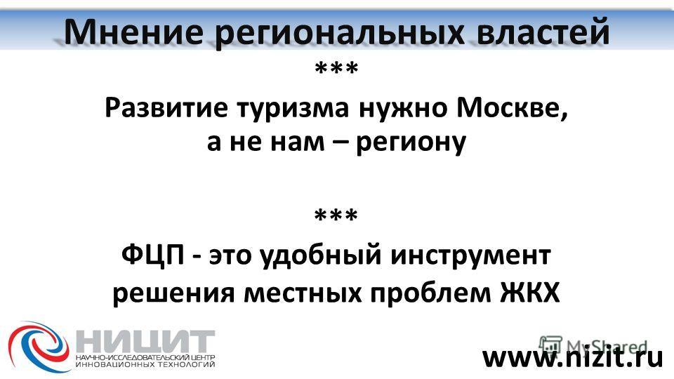 Мнение региональных властей *** Развитие туризма нужно Москве, а не нам – региону *** ФЦП - это удобный инструмент решения местных проблем ЖКХ www.nizit.ru