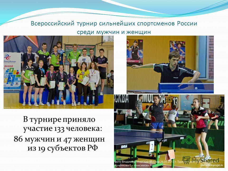 Всероссийский турнир сильнейших спортсменов России среди мужчин и женщин В турнире приняло участие 133 человека: 86 мужчин и 47 женщин из 19 субъектов РФ