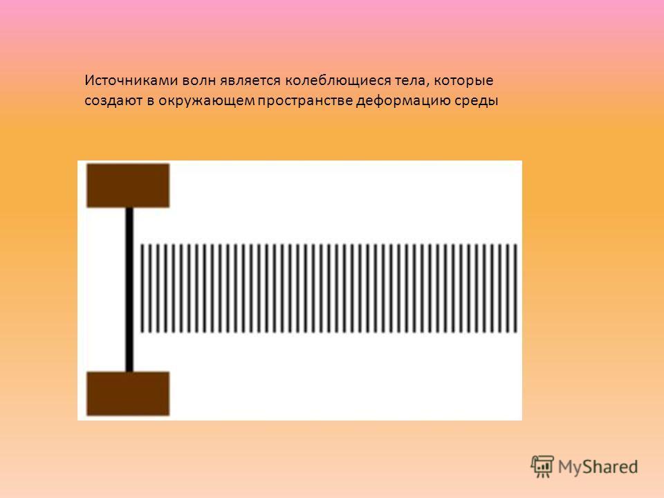 Источниками волн является колеблющиеся тела, которые создают в окружающем пространстве деформацию среды
