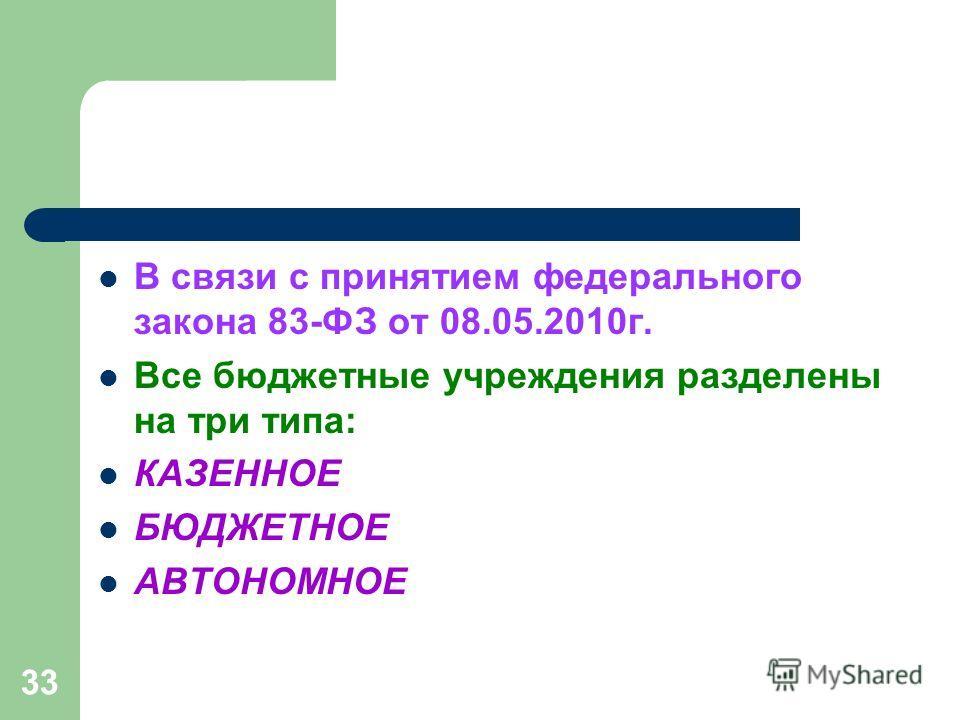 33 В связи с принятием федерального закона 83-ФЗ от 08.05.2010г. Все бюджетные учреждения разделены на три типа: КАЗЕННОЕ БЮДЖЕТНОЕ АВТОНОМНОЕ