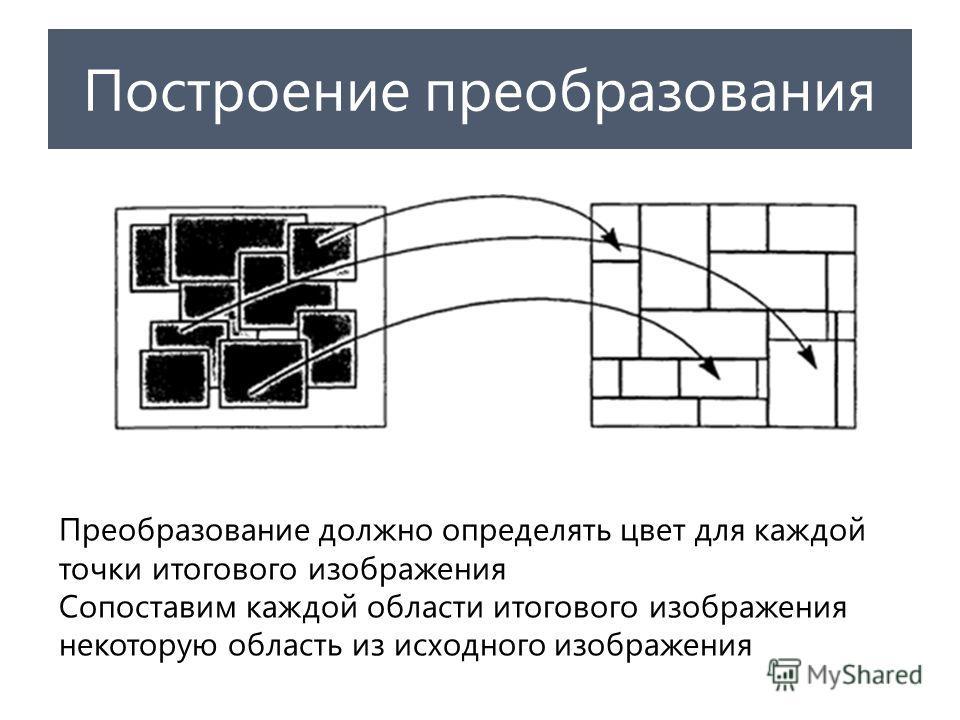 Построение преобразования Преобразование должно определять цвет для каждой точки итогового изображения Сопоставим каждой области итогового изображения некоторую область из исходного изображения