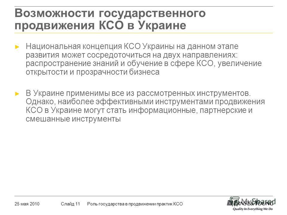 25 мая 2010Роль государства в продвижении практик КСОСлайд 11 Возможности государственного продвижения КСО в Украине Национальная концепция КСО Украины на данном этапе развития может сосредоточиться на двух направлениях: распространение знаний и обуч