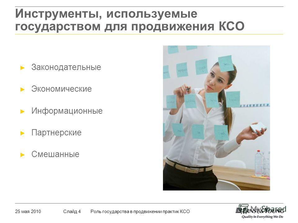 25 мая 2010Роль государства в продвижении практик КСОСлайд 4 Инструменты, используемые государством для продвижения КСО Законодательные Экономические Информационные Партнерские Смешанные