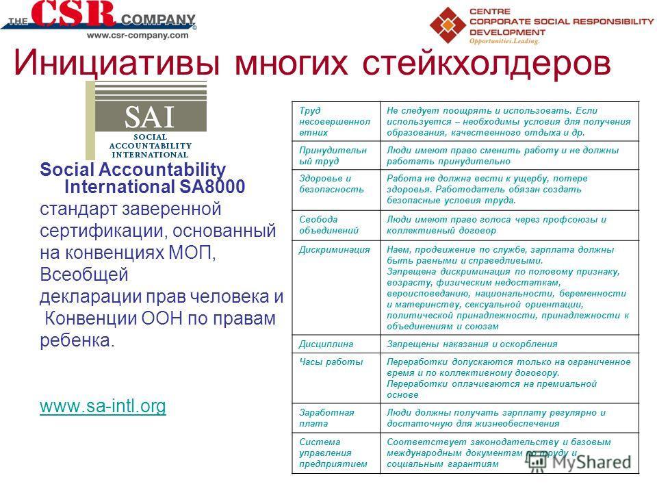 Инициативы многих стейкхолдеров Social Accountability International SA8000 стандарт заверенной сертификации, основанный на конвенциях МОП, Всеобщей декларации прав человека и Конвенции ООН по правам ребенка. www.sa-intl.org Труд несовершеннол етних Н