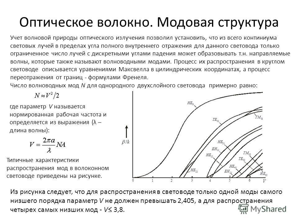 Оптическое волокно. Модовая структура Учет волновой природы оптического излучения позволил установить, что из всего континиума световых лучей в пределах угла полного внутреннего отражения для данного световода только ограниченное число лучей с дискре