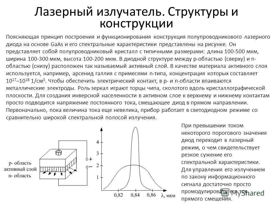 Лазерный излучатель. Структуры и конструкции Поясняющая принцип построения и функционирования конструкция полупроводникового лазерного диода на основе GaAs и его спектральные характеристики представлены на рисунке. Он представляет собой полупроводник