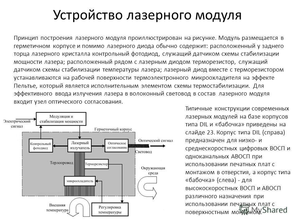 Устройство лазерного модуля Принцип построения лазерного модуля проиллюстрирован на рисунке. Модуль размещается в герметичном корпусе и помимо лазерного диода обычно содержит: расположенный у заднего торца лазерного кристалла контрольный фотодиод, сл