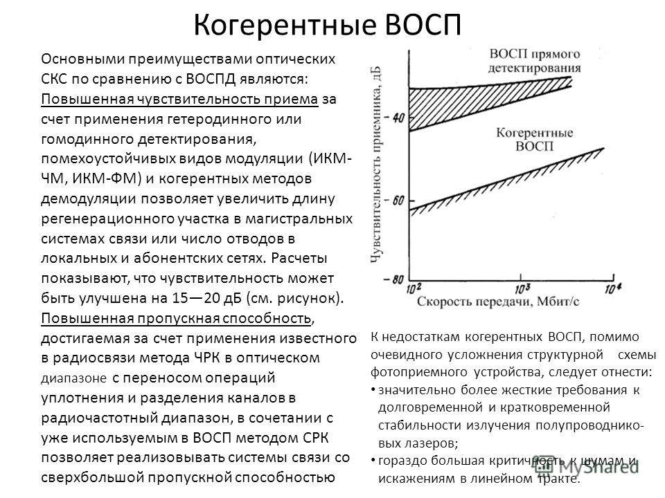 Когерентные ВОСП Основными преимуществами оптических СКС по сравнению с ВОСПД являются: Повышенная чувствительность приема за счет применения гетеродинного или гомодинного детектирования, помехоустойчивых видов модуляции (ИКМ- ЧМ, ИКМ-ФМ) и когерентн