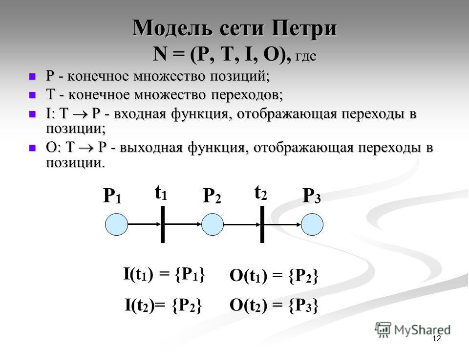 12 Модель сети Петри N = (P, T, I, O), где P - конечное множество позиций; P - конечное множество позиций; T - конечное множество переходов; T - конечное множество переходов; I: T P - входная функция, отображающая переходы в позиции; I: T P - входная