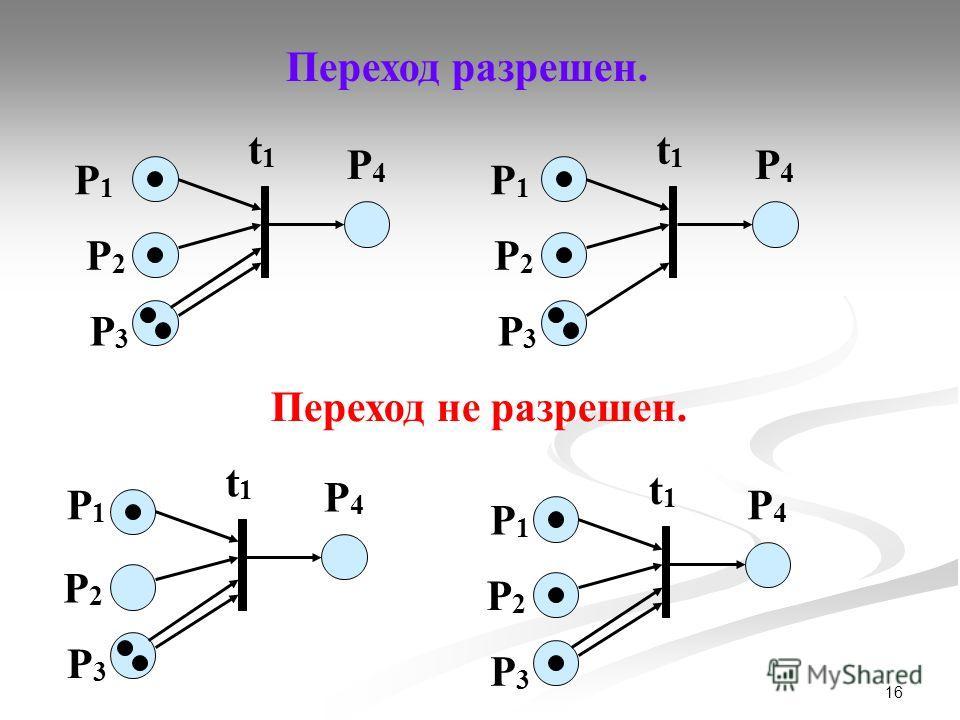 16 Переход разрешен. Переход не разрешен. P4P4 P1P1 t1t1 P2P2 P3P3 P4P4 P1P1 t1t1 P2P2 P3P3 P4P4 P1P1 t1t1 P2P2 P3P3 P4P4 P1P1 t1t1 P2P2 P3P3