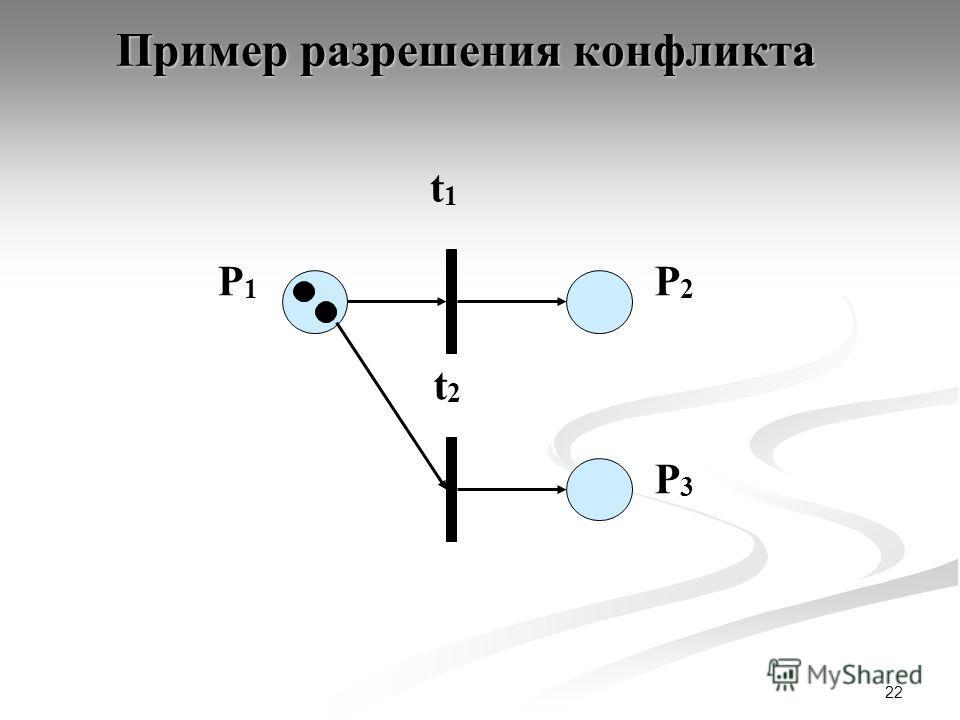 22 Пример разрешения конфликта P1P1 P2P2 t1t1 P3P3 t2t2