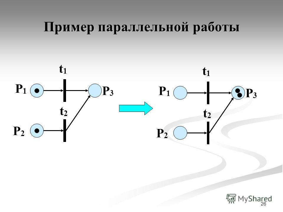 26 Пример параллельной работы P1P1 P2P2 t1t1 P3P3 t2t2 P1P1 P2P2 t1t1 P3P3 t2t2