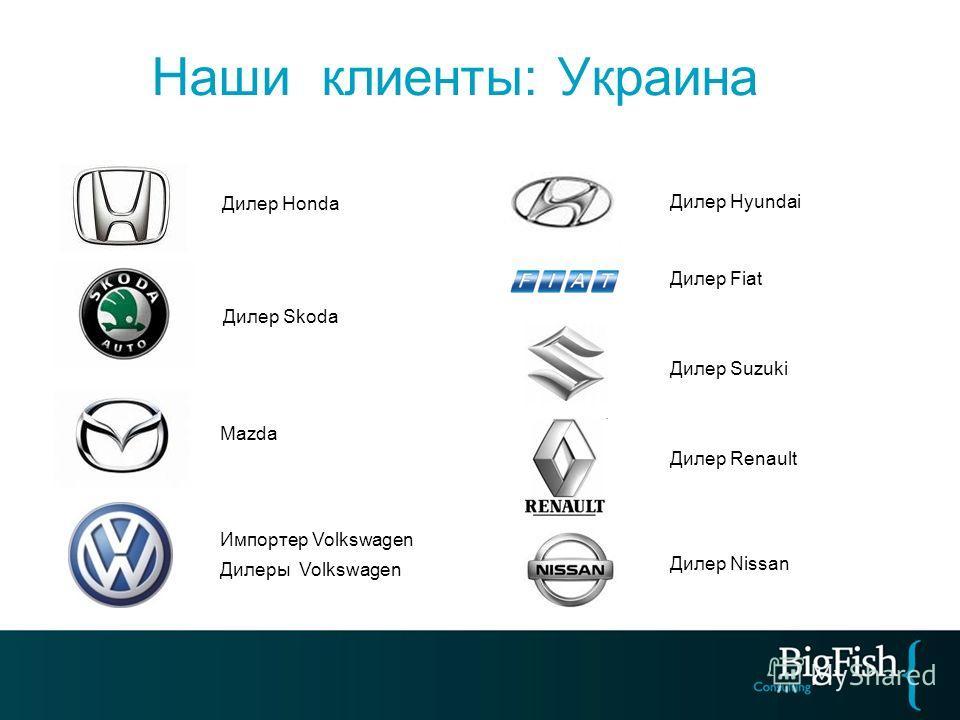 Наши клиенты: Украина Импортер Volkswagen Дилер Skoda Дилеры Volkswagen Mazda Дилер Renault Дилер Hyundai Дилер Nissan Дилер Honda Дилер Suzuki Дилер Fiat