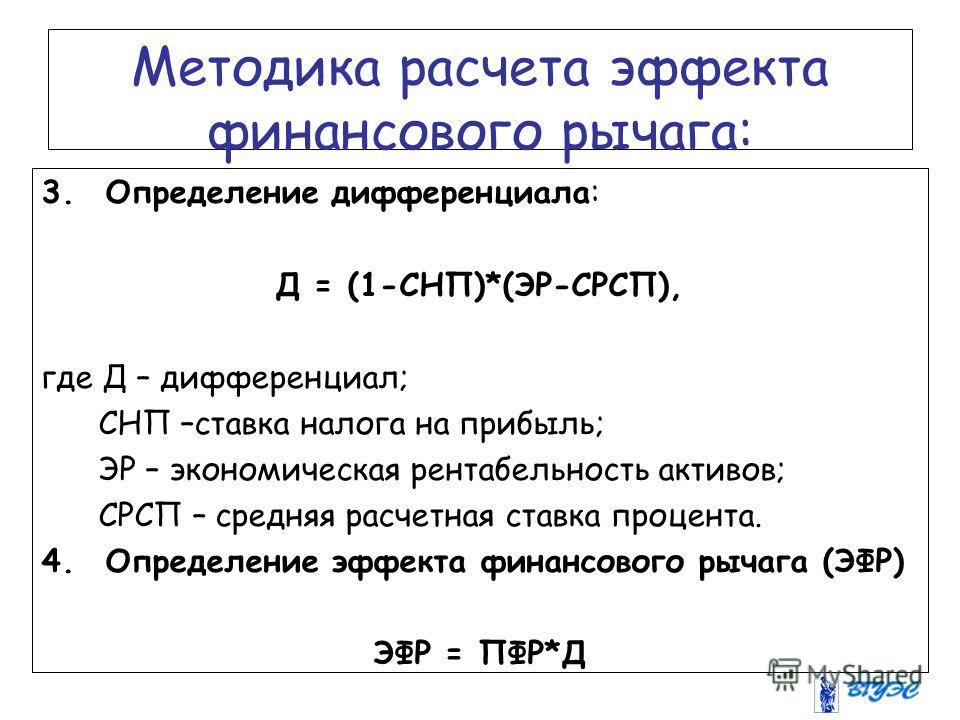 Методика расчета эффекта финансового рычага: 3.Определение дифференциала: Д = (1-СНП)*(ЭР-СРСП), где Д – дифференциал; СНП –ставка налога на прибыль; ЭР – экономическая рентабельность активов; СРСП – средняя расчетная ставка процента. 4.Определение э