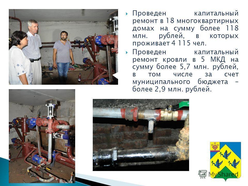 Проведен капитальный ремонт в 18 многоквартирных домах на сумму более 118 млн. рублей, в которых проживает 4 115 чел. Проведен капитальный ремонт кровли в 5 МКД на сумму более 5,7 млн. рублей, в том числе за счет муниципального бюджета – более 2,9 мл