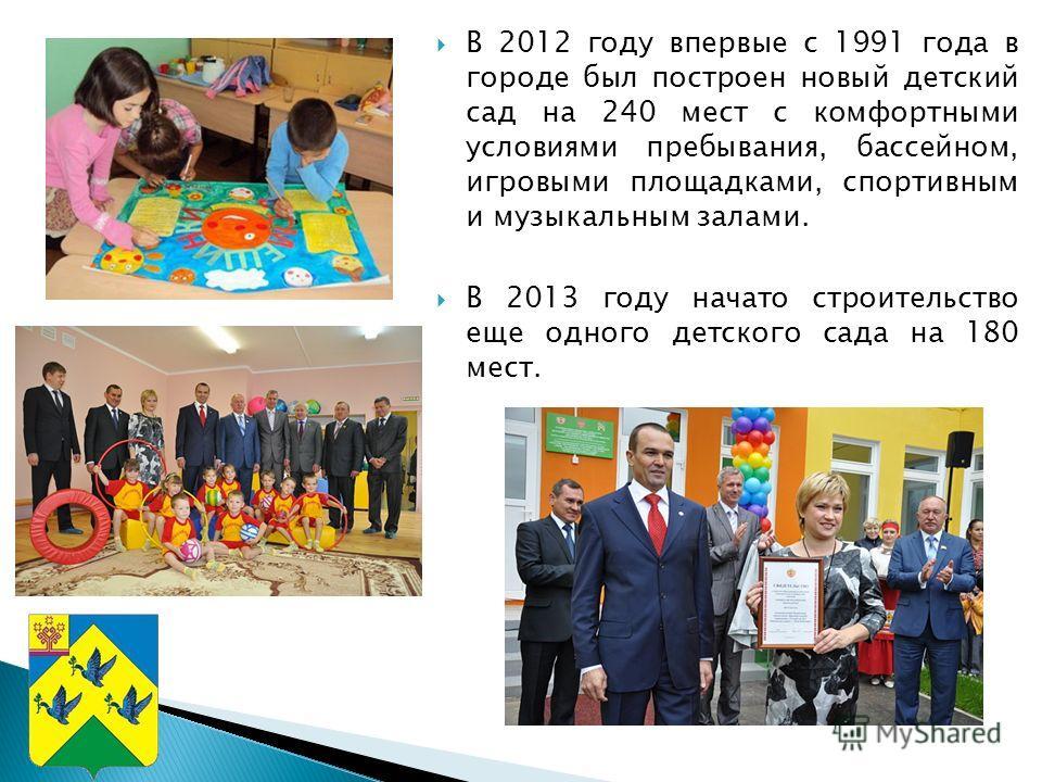 В 2012 году впервые с 1991 года в городе был построен новый детский сад на 240 мест с комфортными условиями пребывания, бассейном, игровыми площадками, спортивным и музыкальным залами. В 2013 году начато строительство еще одного детского сада на 180