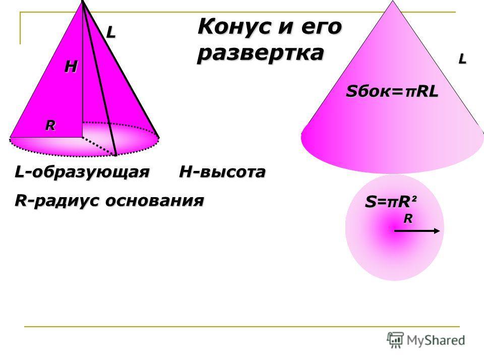 Конус и его развертка L H R L-образующая H-высота R-радиус основания L R Sбок= π RL S=πR²S=πR²S=πR²S=πR²