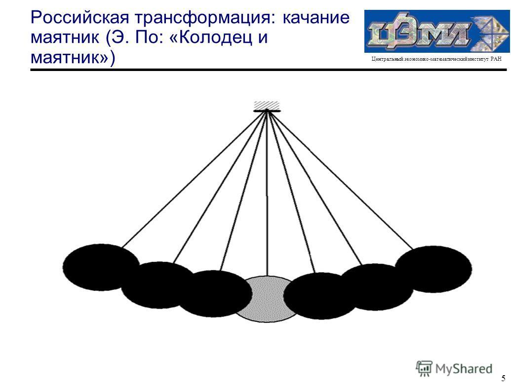 Центральный экономико-математический институт РАН 5 Российская трансформация: качание маятник (Э. По: «Колодец и маятник»)