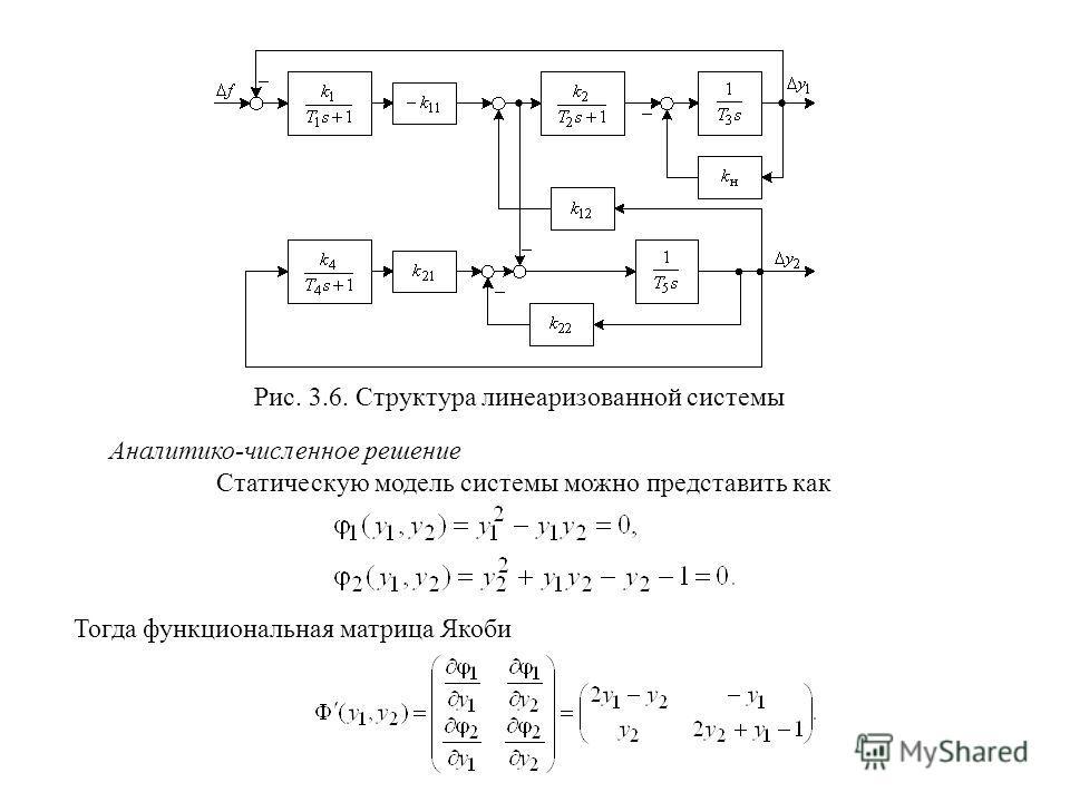 Рис. 3.6. Структура линеаризованной системы Аналитико-численное решение Статическую модель системы можно представить как Тогда функциональная матрица Якоби