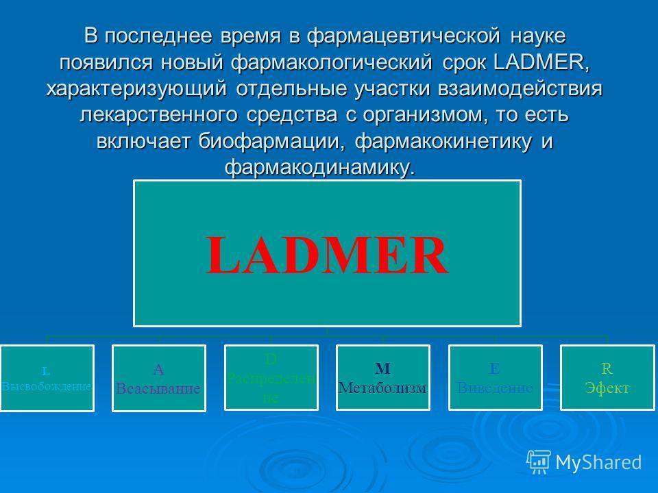 В последнее время в фармацевтической науке появился новый фармакологический срок LADMER, характеризующий отдельные участки взаимодействия лекарственного средства с организмом, то есть включает биофармации, фармакокинетику и фармакодинамику. В последн