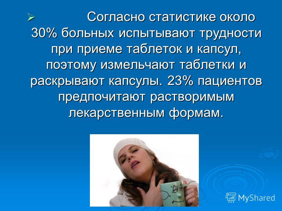 Согласно статистике около 30% больных испытывают трудности при приеме таблеток и капсул, поэтому измельчают таблетки и раскрывают капсулы. 23% пациентов предпочитают растворимым лекарственным формам. Согласно статистике около 30% больных испытывают т