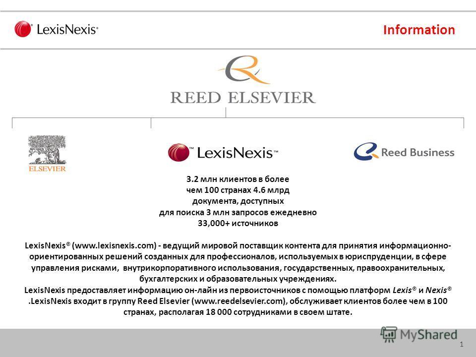 LexisNexis: Международные информационные правовые системы в Российской юридической практике и науке Гандольфо Иаконо, генеральный директор LexisNexis Russia & Eastern Europe