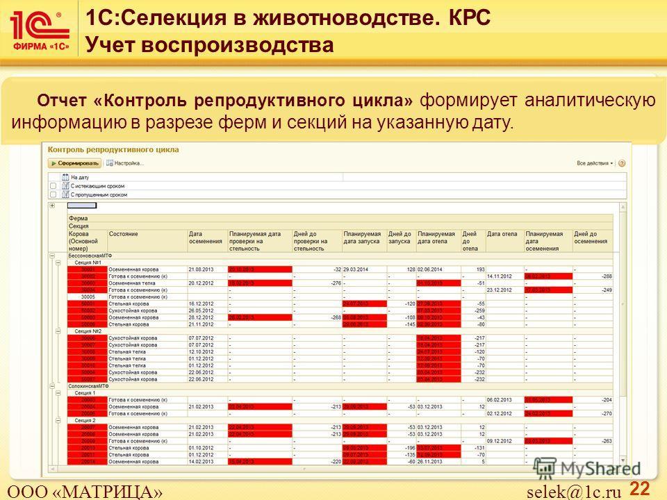 22 Отчет «Контроль репродуктивного цикла» формирует аналитическую информацию в разрезе ферм и секций на указанную дату. 1С:Селекция в животноводстве. КРС Учет воспроизводства ООО «МАТРИЦА» selek@1c.ru