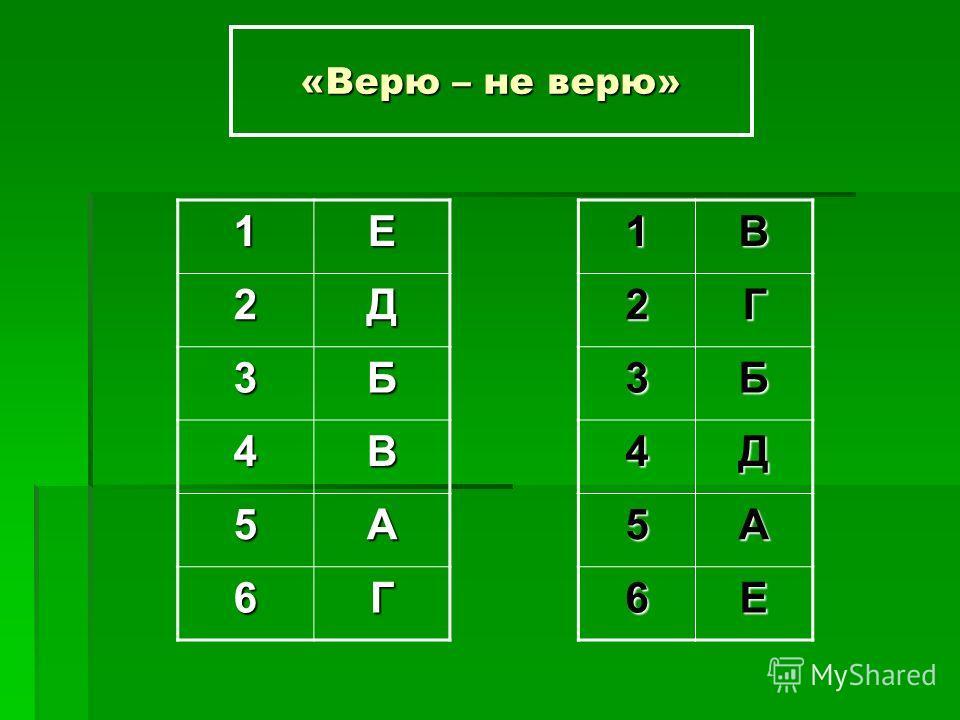 «Верю – не верю» 1Е 2Д 3Б 4В 5А 6Г1В2Г 3Б 4Д 5А 6Е