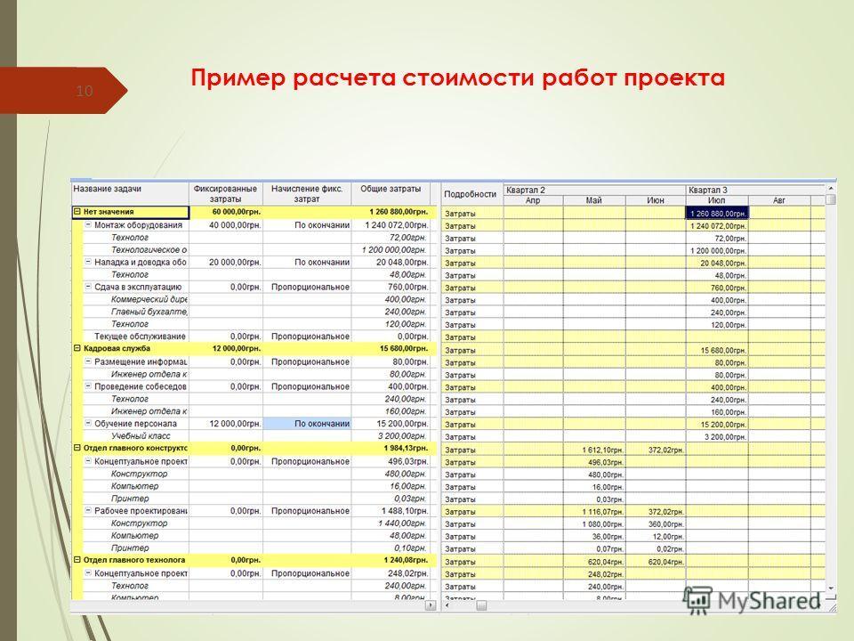 Пример расчета стоимости работ проекта 10