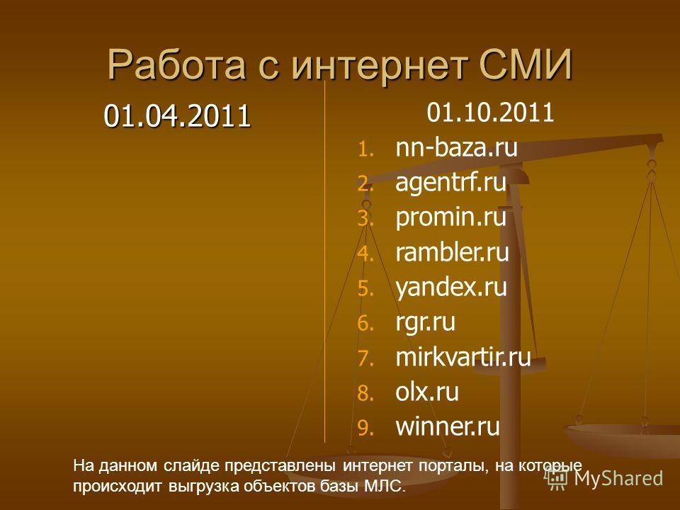 Работа с интернет СМИ 01.04.2011 01.10.2011 1. nn-baza.ru 2. agentrf.ru 3. promin.ru 4. rambler.ru 5. yandex.ru 6. rgr.ru 7. mirkvartir.ru 8. olx.ru 9. winner.ru На данном слайде представлены интернет порталы, на которые происходит выгрузка объектов