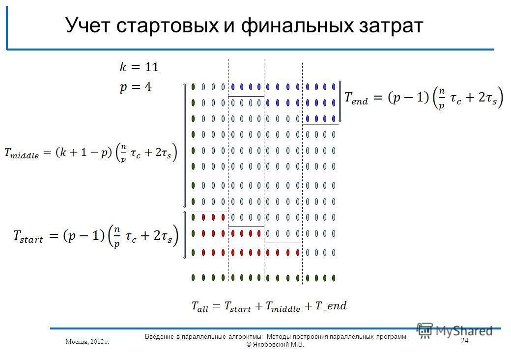 Москва, 2012 г. Введение в параллельные алгоритмы: Методы построения параллельных программ © Якобовский М.В. 24 Учет стартовых и финальных затрат