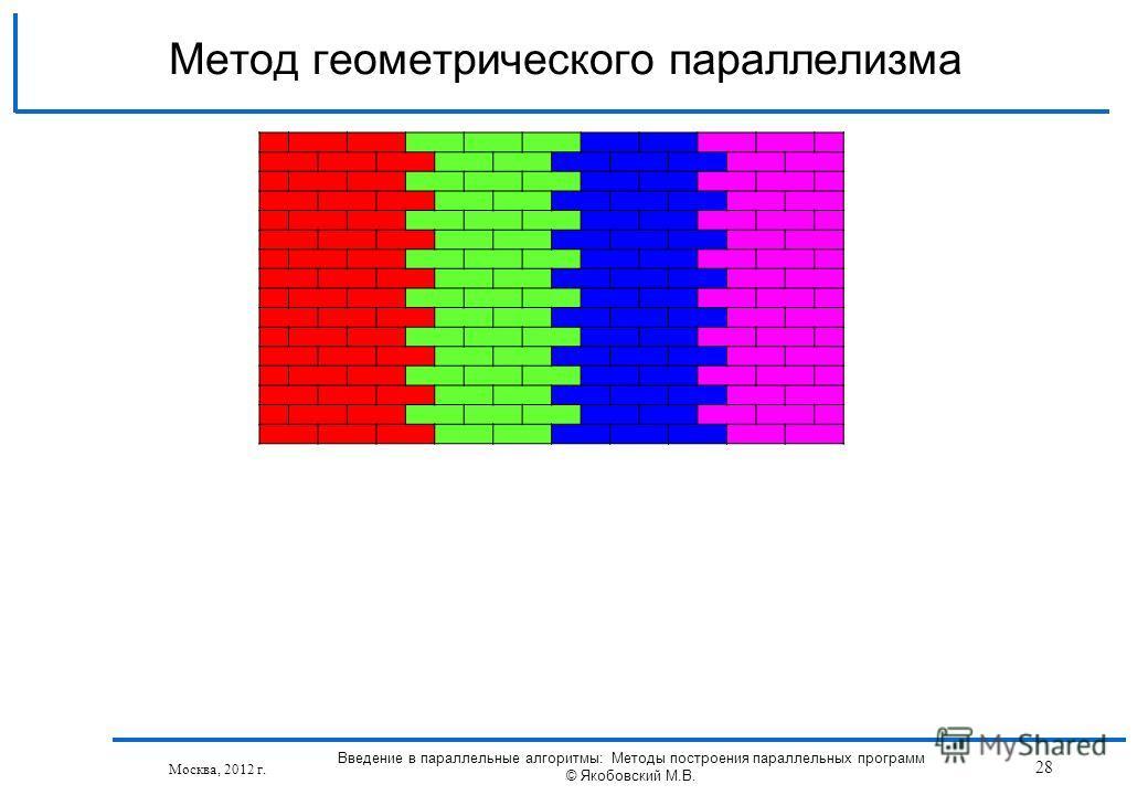 Метод геометрического параллелизма Москва, 2012 г. 28 Введение в параллельные алгоритмы: Методы построения параллельных программ © Якобовский М.В.