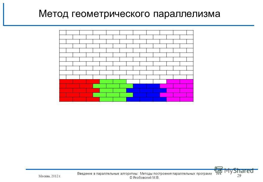 Метод геометрического параллелизма Москва, 2012 г. 29 Введение в параллельные алгоритмы: Методы построения параллельных программ © Якобовский М.В.