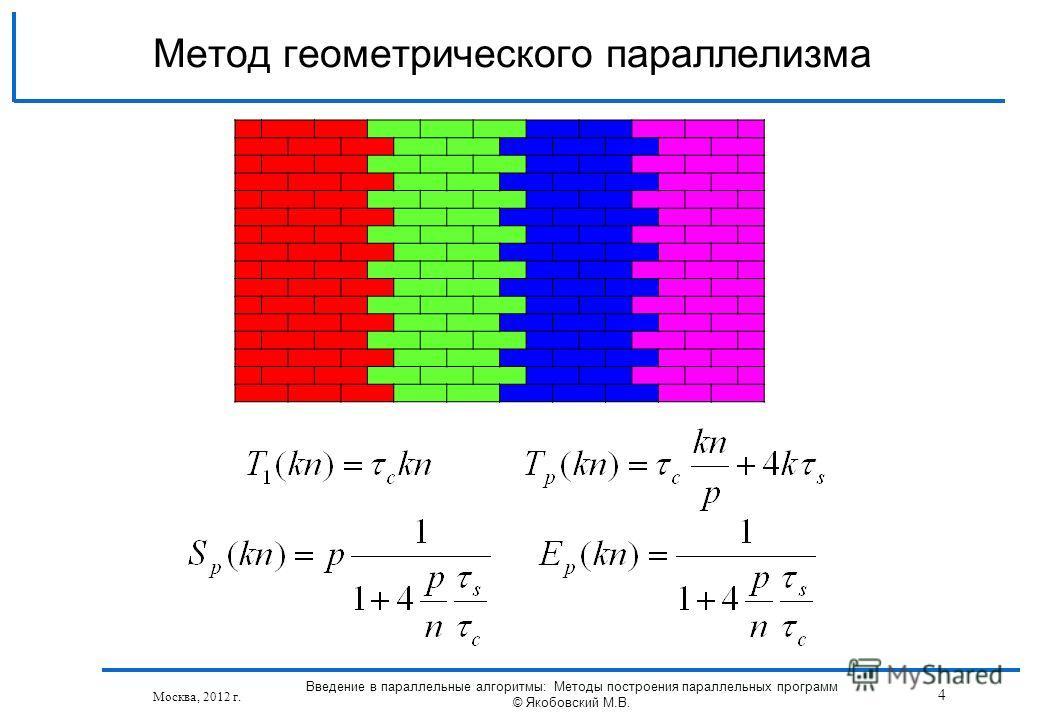 Метод геометрического параллелизма Москва, 2012 г. 4 Введение в параллельные алгоритмы: Методы построения параллельных программ © Якобовский М.В.