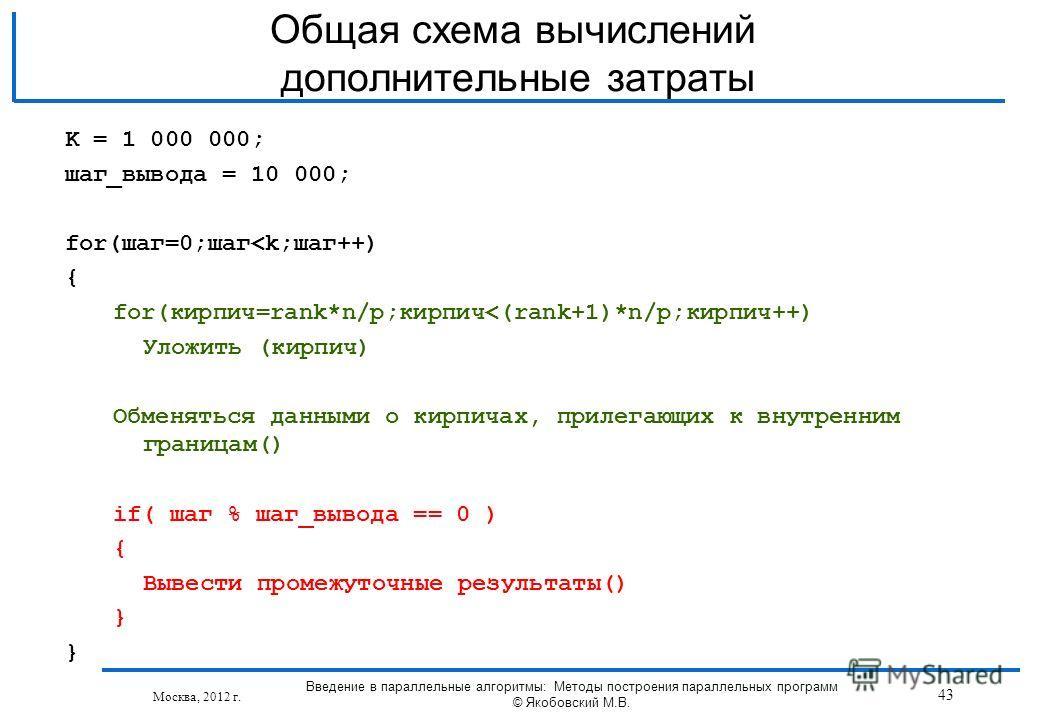 Общая схема вычислений дополнительные затраты Москва, 2012 г. K = 1 000 000; шаг_вывода = 10 000; for(шаг=0;шаг