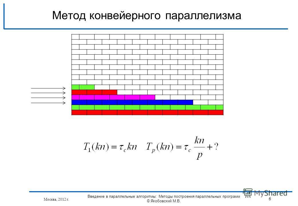 Метод конвейерного параллелизма Москва, 2012 г. 6 Введение в параллельные алгоритмы: Методы построения параллельных программ © Якобовский М.В.