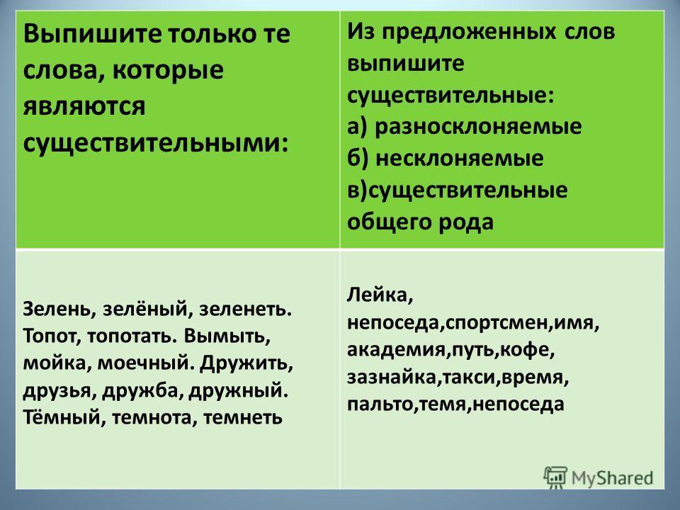 Выпишите только те слова, которые являются существительными: Из предложенных слов выпишите существительные: а) разносклоняемые б) несклоняемые в)существительные общего рода Зелень, зелёный, зеленеть. Топот, топотать. Вымыть, мойка, моечный. Дружить,