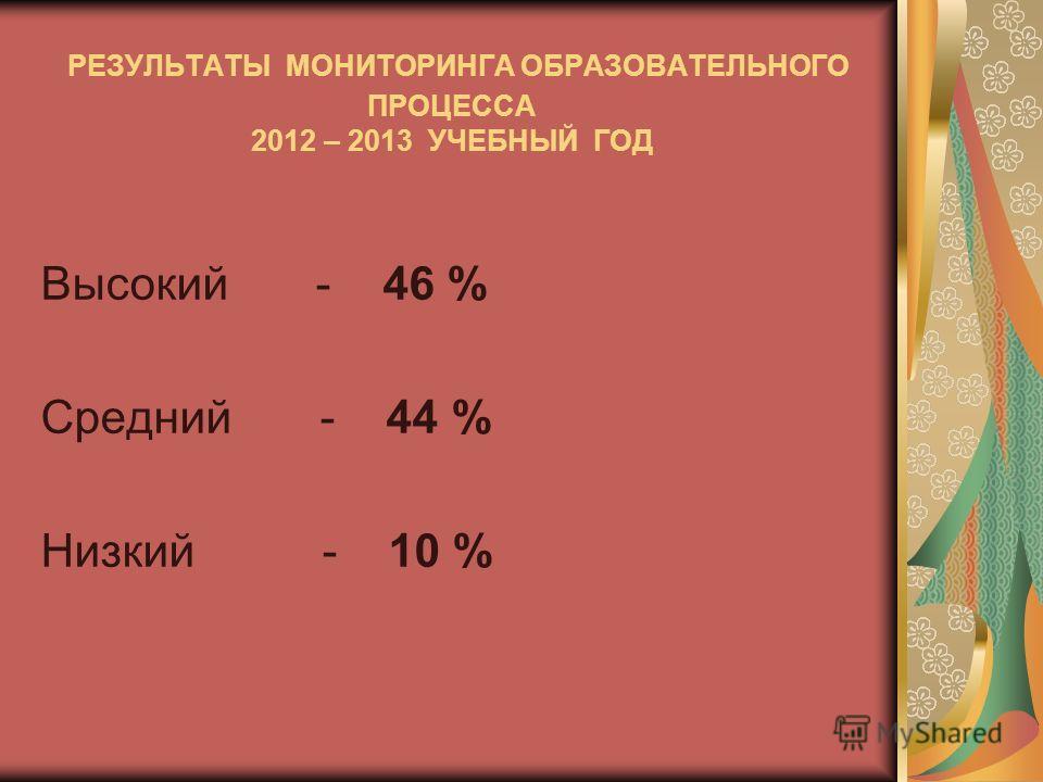 РЕЗУЛЬТАТЫ МОНИТОРИНГА ОБРАЗОВАТЕЛЬНОГО ПРОЦЕССА 2012 – 2013 УЧЕБНЫЙ ГОД Высокий - 46 % Средний - 44 % Низкий - 10 %