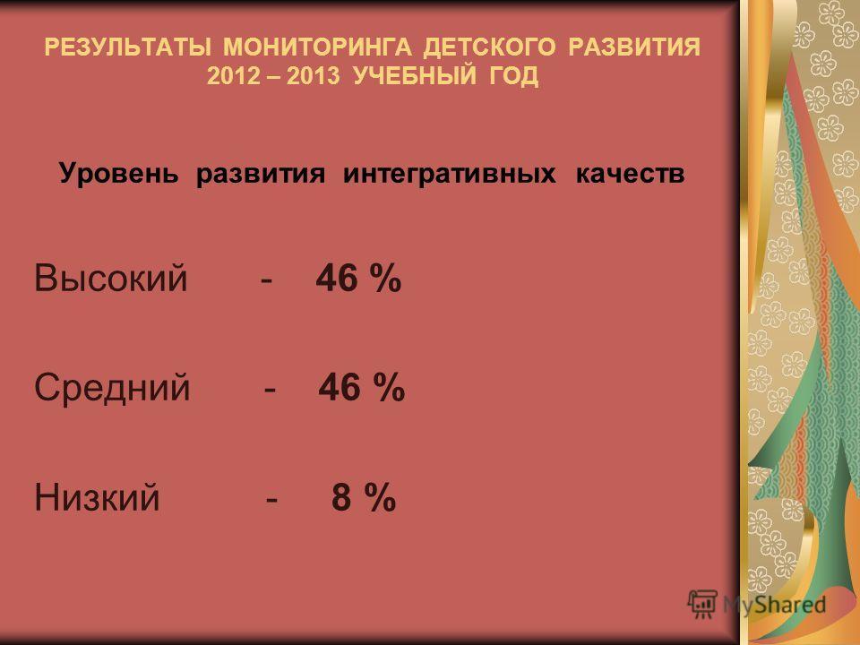 РЕЗУЛЬТАТЫ МОНИТОРИНГА ДЕТСКОГО РАЗВИТИЯ 2012 – 2013 УЧЕБНЫЙ ГОД Уровень развития интегративных качеств Высокий - 46 % Средний - 46 % Низкий - 8 %