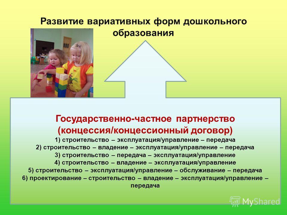 Развитие вариативных форм дошкольного образования Государственно-частное партнерство (концессия/концессионный договор) 1) строительство – эксплуатация/управление – передача 2) строительство – владение – эксплуатация/управление – передача 3) строитель